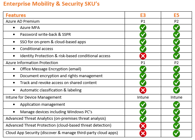 how to bundle even more security into your office 365